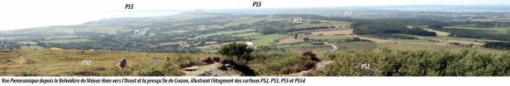 Fig. 72 – Crozon - Emboitement des surfaces d'aplanissement (PS2, PS3, PS5, PS5d)